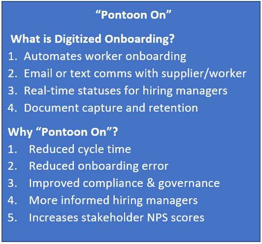 """Text Box: """"Pontoon On""""  What is Digitized Onboarding? 1.Automates worker onboarding 2.Email or text comms with supplier/worker 3.Real-time statuses for hiring managers 4.Document capture and retention Why """"Pontoon On""""? 1.Reduced cycle time 2.Reduced onboarding error 3.Improved compliance & governance 4.More informed hiring managers 5.Increases stakeholder NPS scores"""